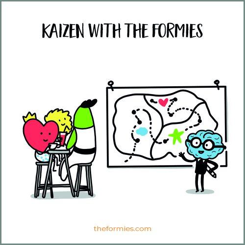 kaizen_formies